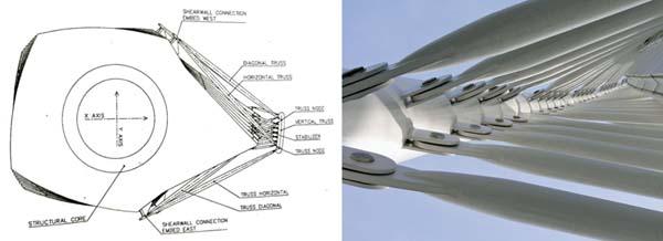 detalles del turning torso